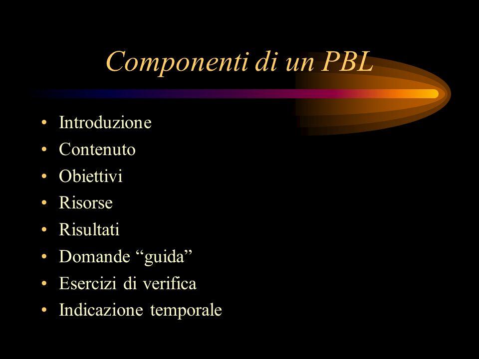 Componenti di un PBL Introduzione Contenuto Obiettivi Risorse Risultati Domande guida Esercizi di verifica Indicazione temporale
