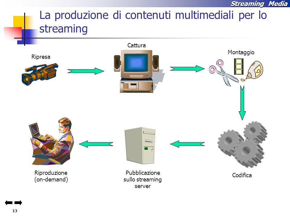 13 Streaming Media La produzione di contenuti multimediali per lo streaming Ripresa Cattura Montaggio Codifica Pubblicazione sullo streaming server Riproduzione (on-demand)