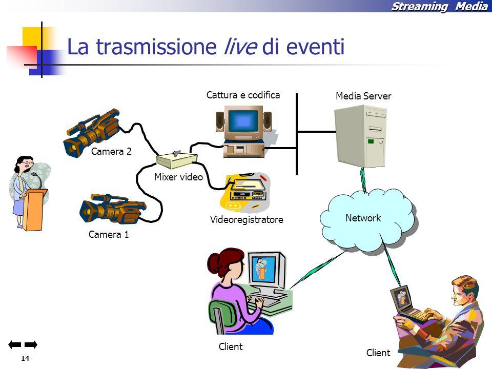 14 Streaming Media La trasmissione live di eventi Camera 1 Camera 2 Mixer video Network Cattura e codifica Videoregistratore Media Server Client