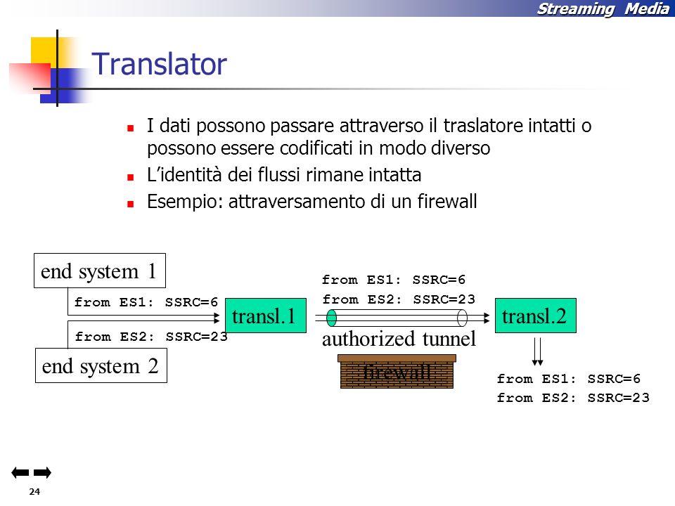 24 Streaming Media Translator I dati possono passare attraverso il traslatore intatti o possono essere codificati in modo diverso Lidentità dei flussi rimane intatta Esempio: attraversamento di un firewall end system 1 end system 2 transl.1 from ES1: SSRC=6 from ES2: SSRC=23 transl.2 from ES2: SSRC=23 from ES1: SSRC=6 authorized tunnel firewall from ES2: SSRC=23 from ES1: SSRC=6