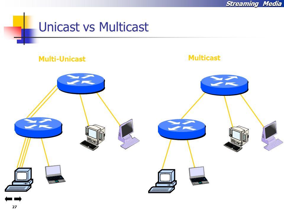 27 Streaming Media Unicast vs Multicast Multicast Multi-Unicast