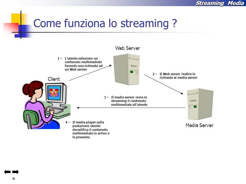 9 Streaming Media Come funziona lo streaming .