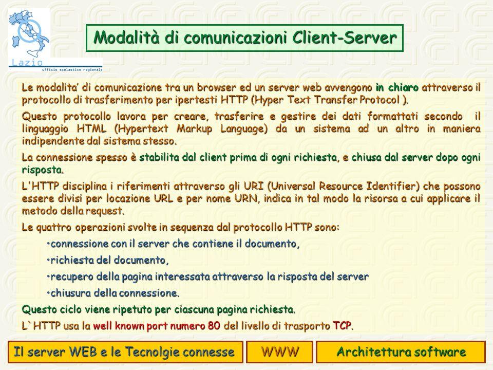Modalità di comunicazioni Client-Server Le modalita di comunicazione tra un browser ed un server web avvengono in chiaro attraverso il protocollo di trasferimento per ipertesti HTTP (Hyper Text Transfer Protocol ).