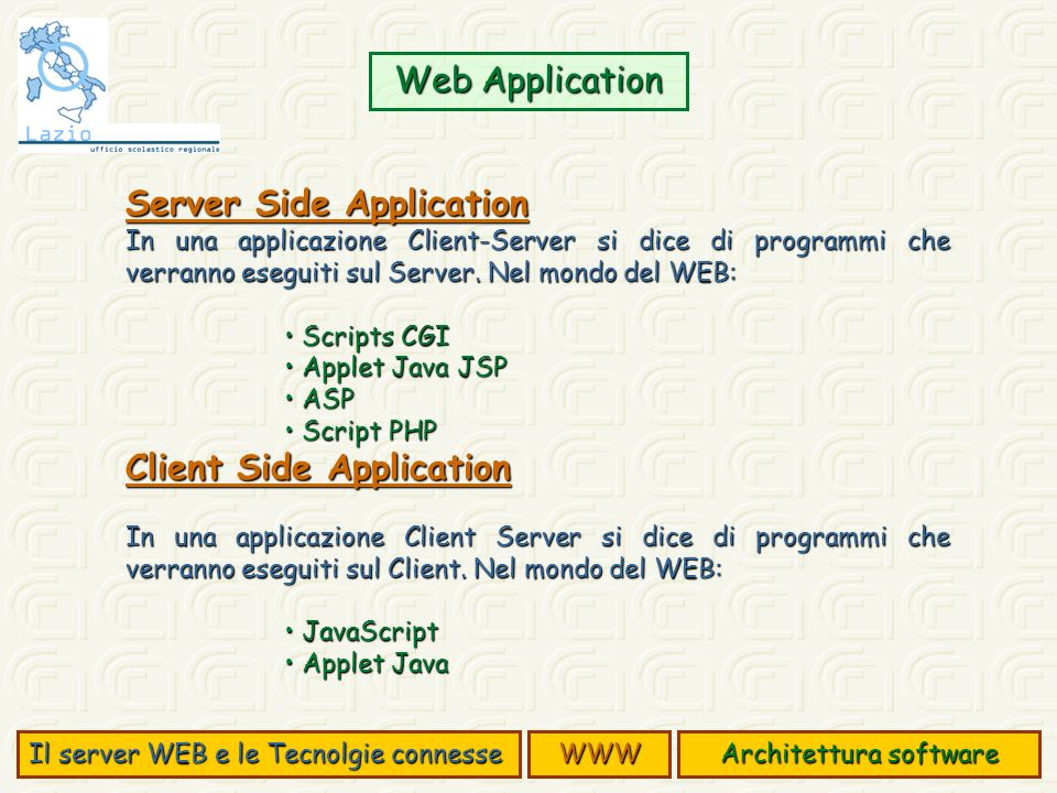 Server Side Application In una applicazione Client-Server si dice di programmi che verranno eseguiti sul Server.