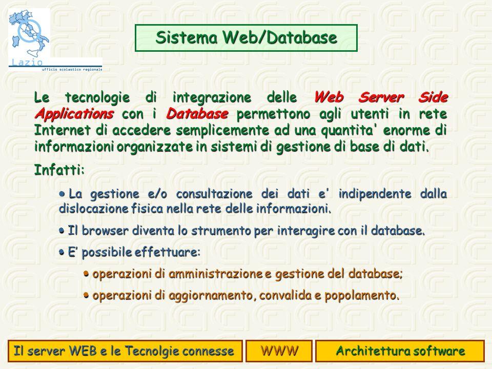 Le tecnologie di integrazione delle Web Server Side Applications con i Database permettono agli utenti in rete Internet di accedere semplicemente ad una quantita enorme di informazioni organizzate in sistemi di gestione di base di dati.