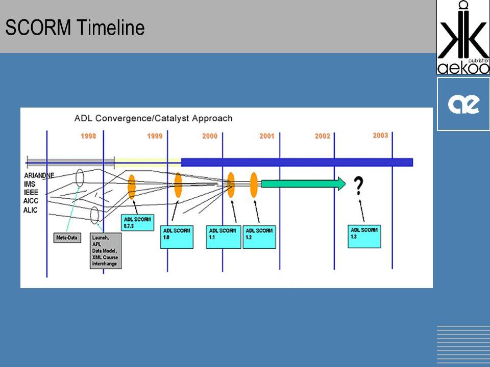 SCORM Timeline