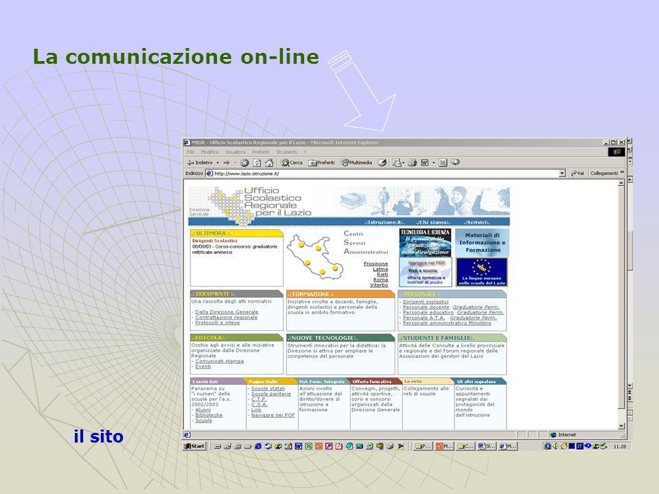 La comunicazione on-line il sito