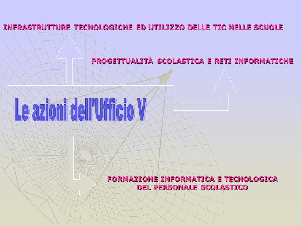 INFRASTRUTTURE TECNOLOGICHE ED UTILIZZO DELLE TIC NELLE SCUOLE FORMAZIONE INFORMATICA E TECNOLOGICA DEL PERSONALE SCOLASTICO PROGETTUALITÀ SCOLASTICA E RETI INFORMATICHE