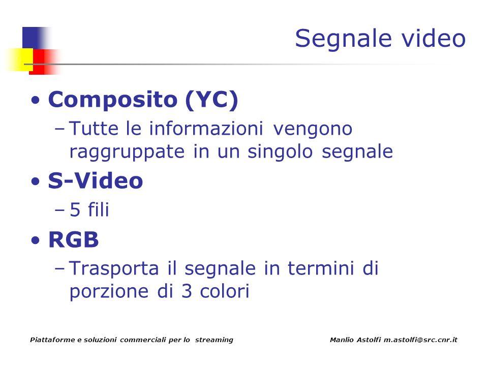 Piattaforme e soluzioni commerciali per lo streaming Manlio Astolfi m.astolfi@src.cnr.it Segnale video Composito (YC) –Tutte le informazioni vengono raggruppate in un singolo segnale S-Video –5 fili RGB –Trasporta il segnale in termini di porzione di 3 colori
