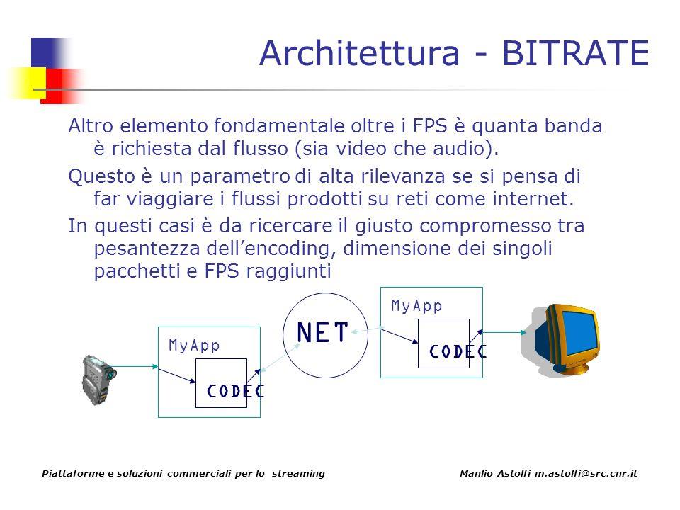Piattaforme e soluzioni commerciali per lo streaming Manlio Astolfi m.astolfi@src.cnr.it Architettura - BITRATE Altro elemento fondamentale oltre i FPS è quanta banda è richiesta dal flusso (sia video che audio).