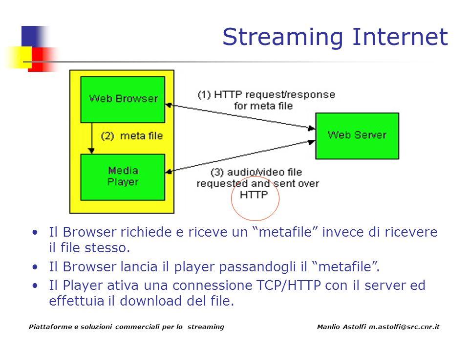 Piattaforme e soluzioni commerciali per lo streaming Manlio Astolfi m.astolfi@src.cnr.it Streaming Internet Il Browser richiede e riceve un metafile invece di ricevere il file stesso.