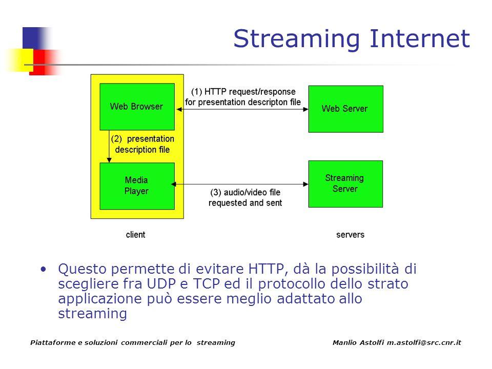 Piattaforme e soluzioni commerciali per lo streaming Manlio Astolfi m.astolfi@src.cnr.it Streaming Internet Questo permette di evitare HTTP, dà la possibilità di scegliere fra UDP e TCP ed il protocollo dello strato applicazione può essere meglio adattato allo streaming