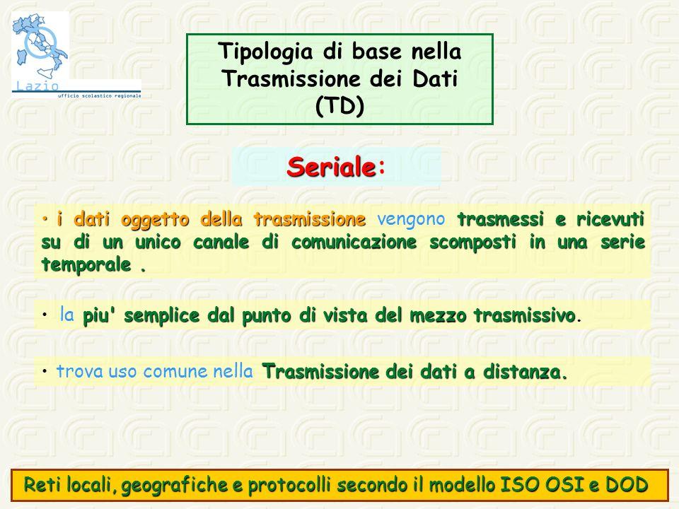 Seriale Seriale: i dati oggetto della trasmissionetrasmessi e ricevuti su di un unico canale di comunicazione scomposti in una serie temporale. i dati