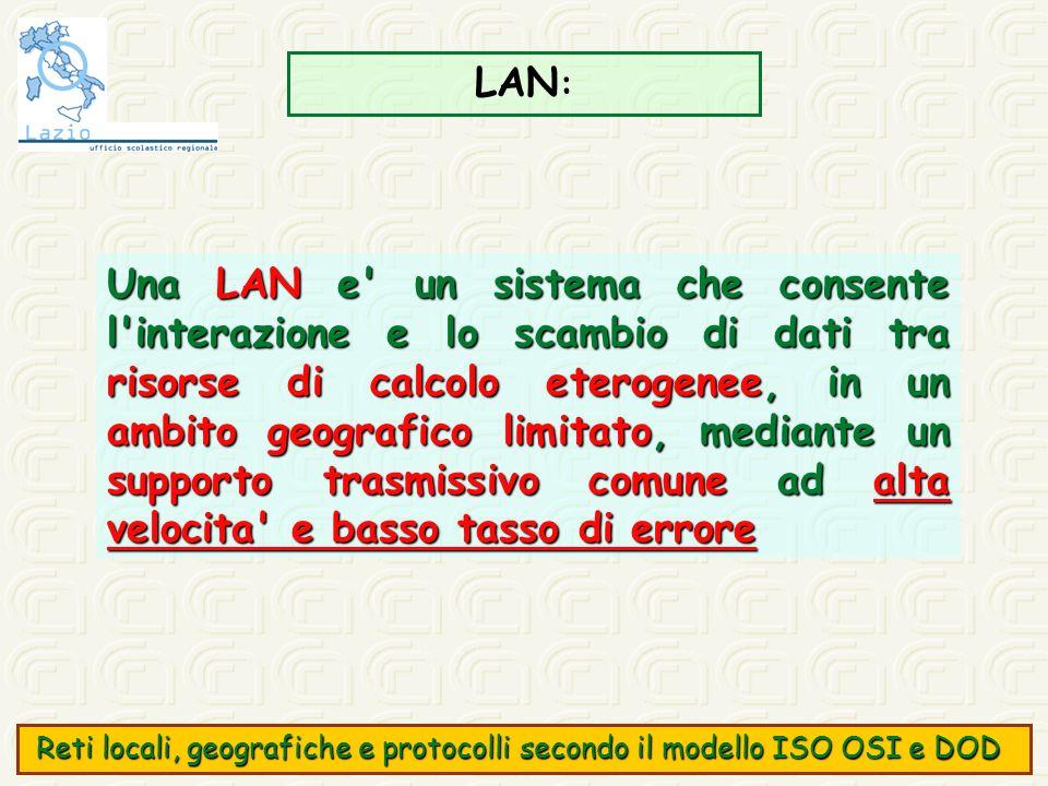 LAN : Una LAN e' un sistema che consente l'interazione e lo scambio di dati tra risorse di calcolo eterogenee, in un ambito geografico limitato, media
