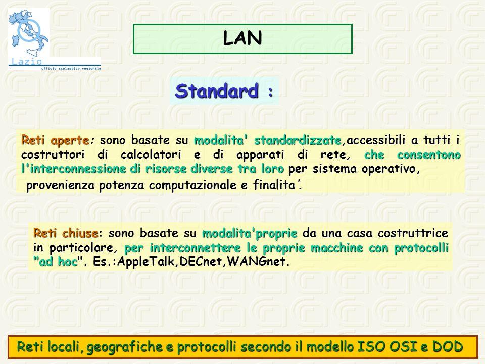 LAN Reti aperte modalita' standardizzate,accessibili a tutti i costruttori di calcolatori e di apparati di rete, che consentono l'interconnessione di