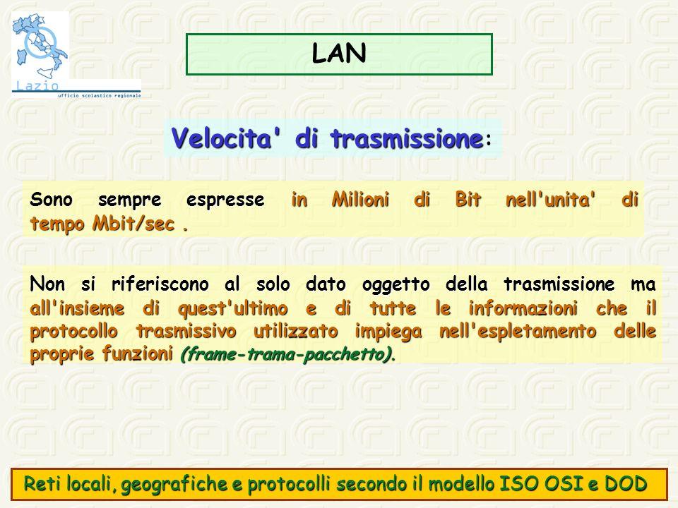 LAN sempre espresse in Milioni di Bit nell'unita' di tempo Mbit/sec. Sono sempre espresse in Milioni di Bit nell'unita' di tempo Mbit/sec. Non si rife