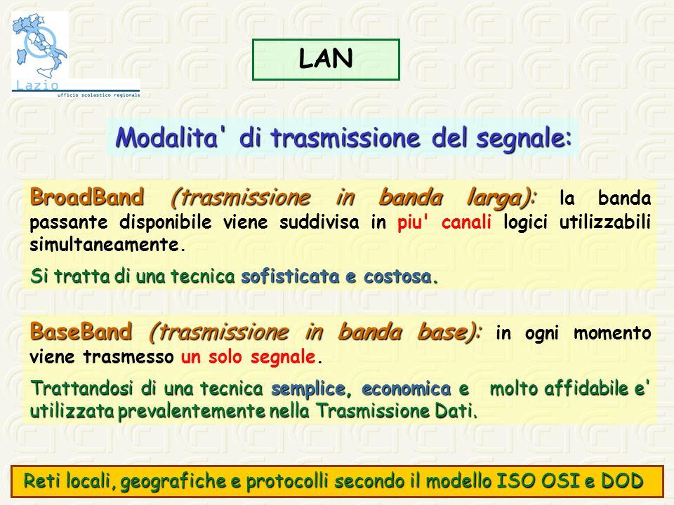 Modalita' di trasmissione del segnale: LAN BroadBand (trasmissione in banda larga): BroadBand (trasmissione in banda larga): la banda passante disponi