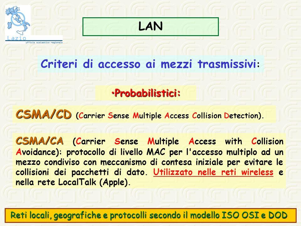 LAN Criteri di accesso ai mezzi trasmissivi : Probabilistici:Probabilistici: CSMA/CD CSMA/CD (Carrier Sense Multiple Access Collision Detection). CSMA