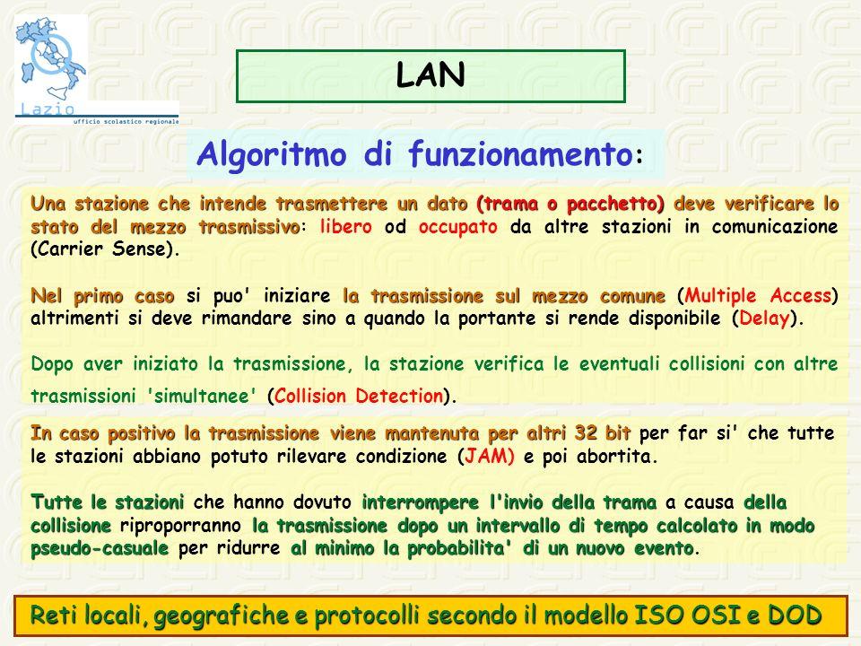 LAN Algoritmo di funzionamento : Una stazione che intende trasmettere un dato (trama o pacchetto) deve verificare lo stato del mezzo trasmissivo Una s