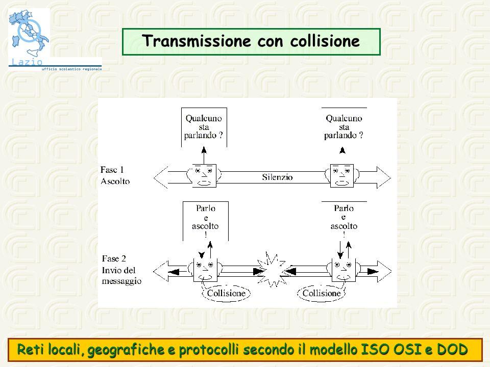 Transmissione con collisione Reti locali, geografiche e protocolli secondo il modello ISO OSI e DOD Reti locali, geografiche e protocolli secondo il m