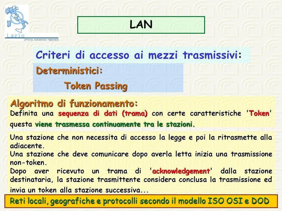 LAN Criteri di accesso ai mezzi trasmissivi: Deterministici: Token Passing Algoritmo di funzionamento: sequenza di dati (trama)'Token' viene trasmessa