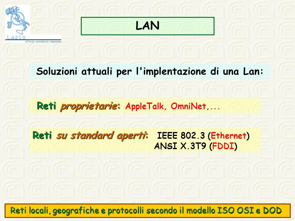 LAN Soluzioni attuali per l'implentazione di una Lan: Reti proprietarie: Reti proprietarie: AppleTalk, OmniNet,... Reti su standard aperti: Reti su st