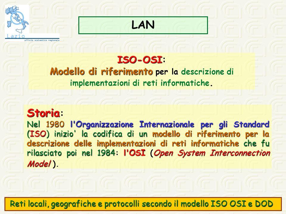 LAN ISO-OSI ISO-OSI: Modello di riferimento Modello di riferimento per la descrizione di implementazioni di reti informatiche. Storia Storia : Nel 198