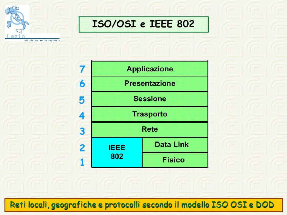 ISO/OSI e IEEE 802 7 6 5 4 3 2 1 Reti locali, geografiche e protocolli secondo il modello ISO OSI e DOD Reti locali, geografiche e protocolli secondo