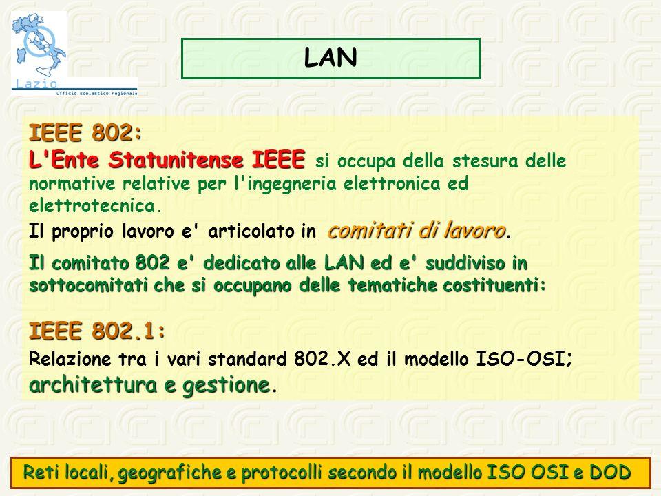 LAN IEEE 802: L'Ente Statunitense IEEE L'Ente Statunitense IEEE si occupa della stesura delle normative relative per l'ingegneria elettronica ed elett