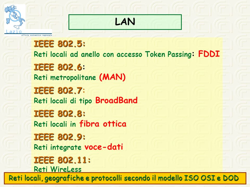 LAN IEEE 802.5: Reti locali ad anello con accesso Token Passing : FDDI IEEE 802.6: Reti metropolitane (MAN) IEEE 802.7 IEEE 802.7: Reti locali di tipo