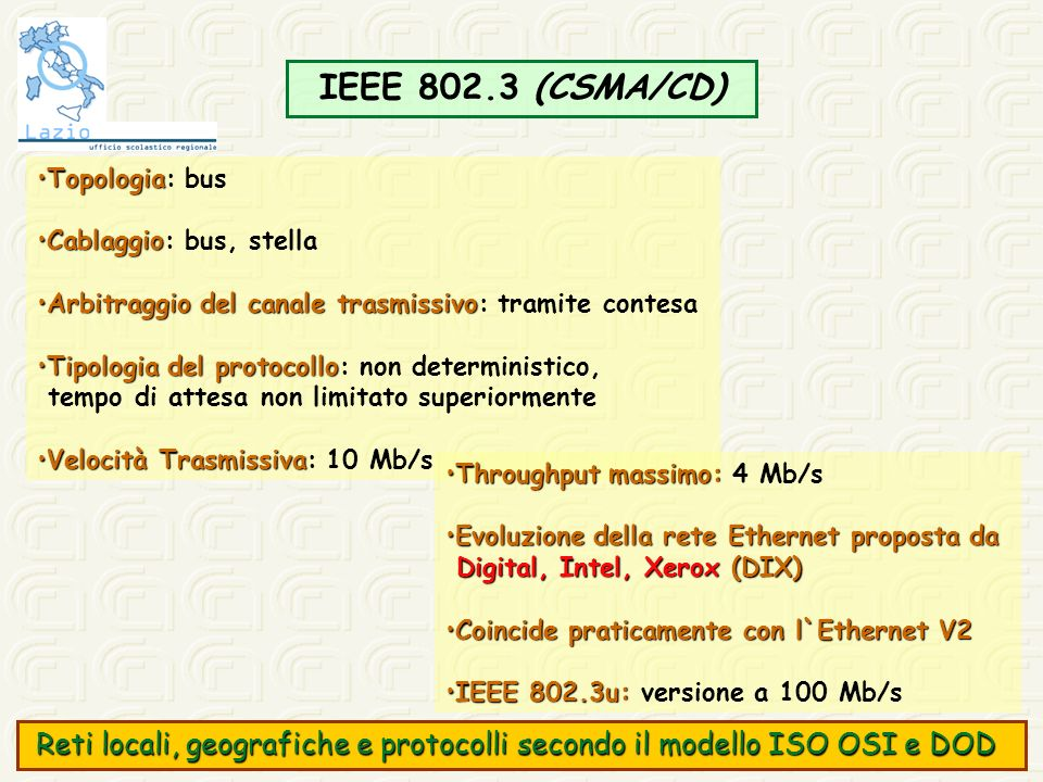 IEEE 802.3 (CSMA/CD) TopologiaTopologia: bus CablaggioCablaggio: bus, stella Arbitraggio del canale trasmissivoArbitraggio del canale trasmissivo: tra