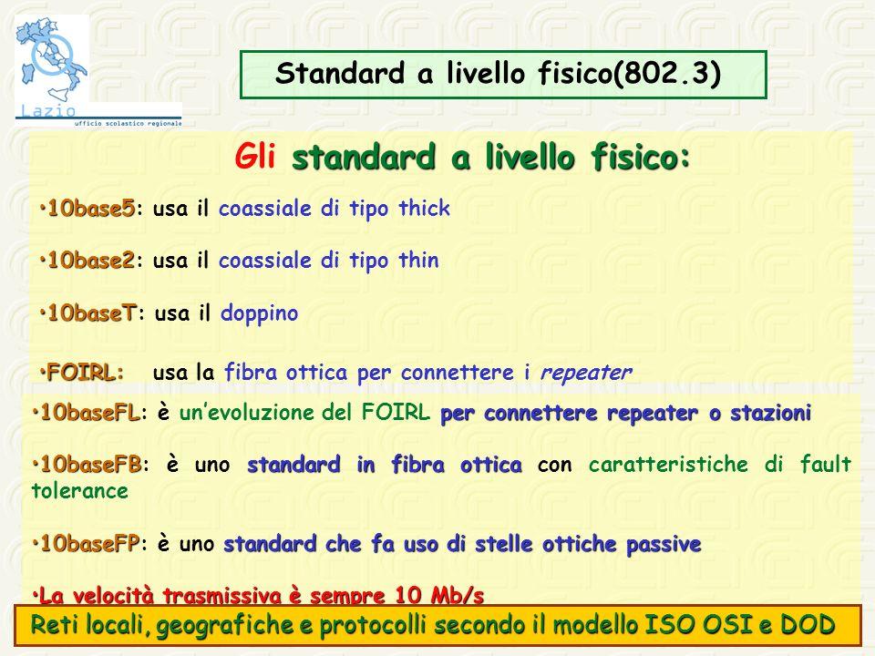 Standard a livello fisico(802.3) standard a livello fisico: Gli standard a livello fisico: 10base510base5: usa il coassiale di tipo thick 10base210bas