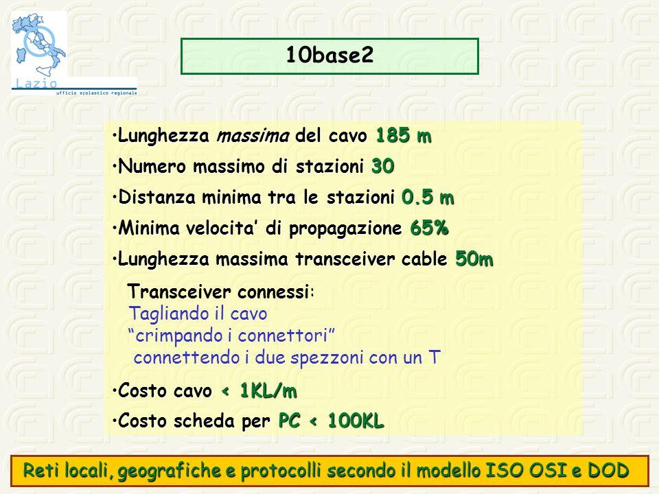 10base2 Lunghezza massima del cavo 185 mLunghezza massima del cavo 185 m Numero massimo di stazioni 30Numero massimo di stazioni 30 Distanza minima tr