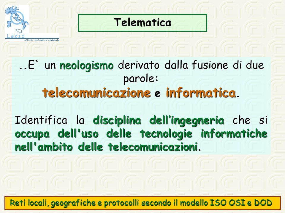 Telematica E` un neologismo derivato dalla fusione di due parole..E` un neologismo derivato dalla fusione di due parole: telecomunicazioneinformatica