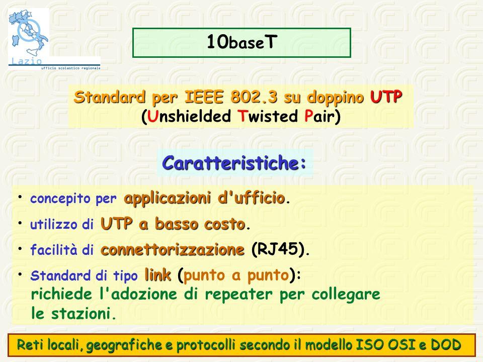 10 base T applicazioni d'ufficio concepito per applicazioni d'ufficio. UTP a basso costo utilizzo di UTP a basso costo. connettorizzazione facilità di
