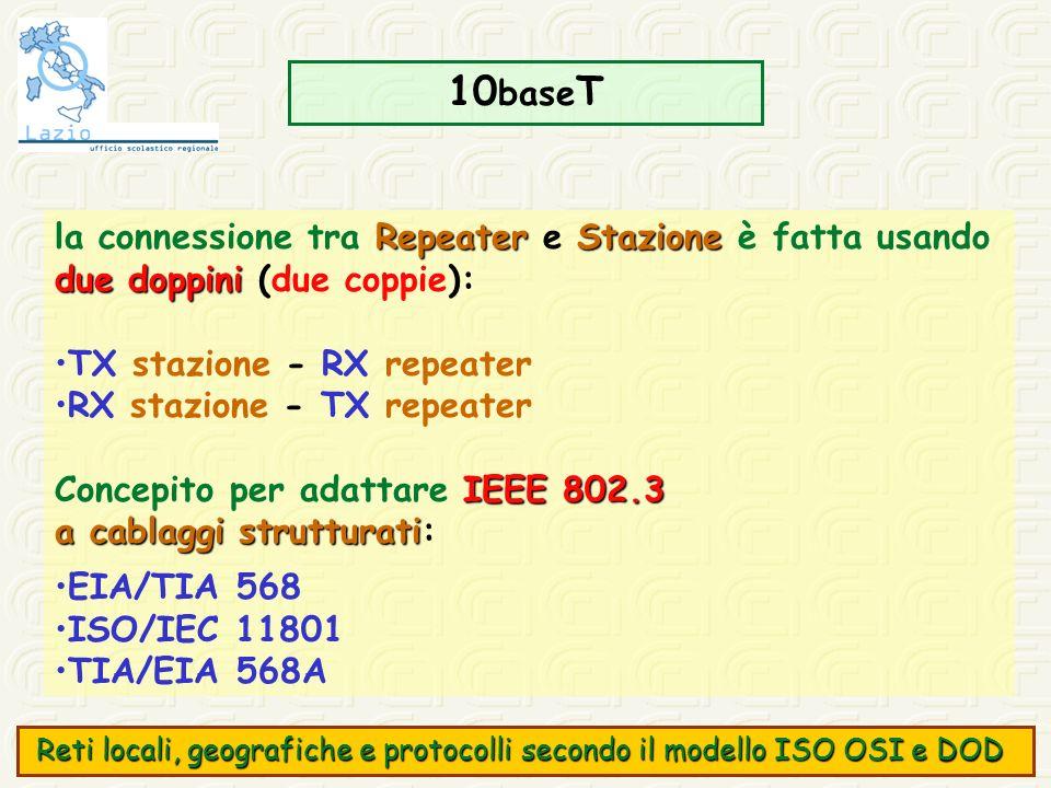 RepeaterStazione la connessione tra Repeater e Stazione è fatta usando due doppini due doppini (due coppie): TX stazione - RX repeater RX stazione - T