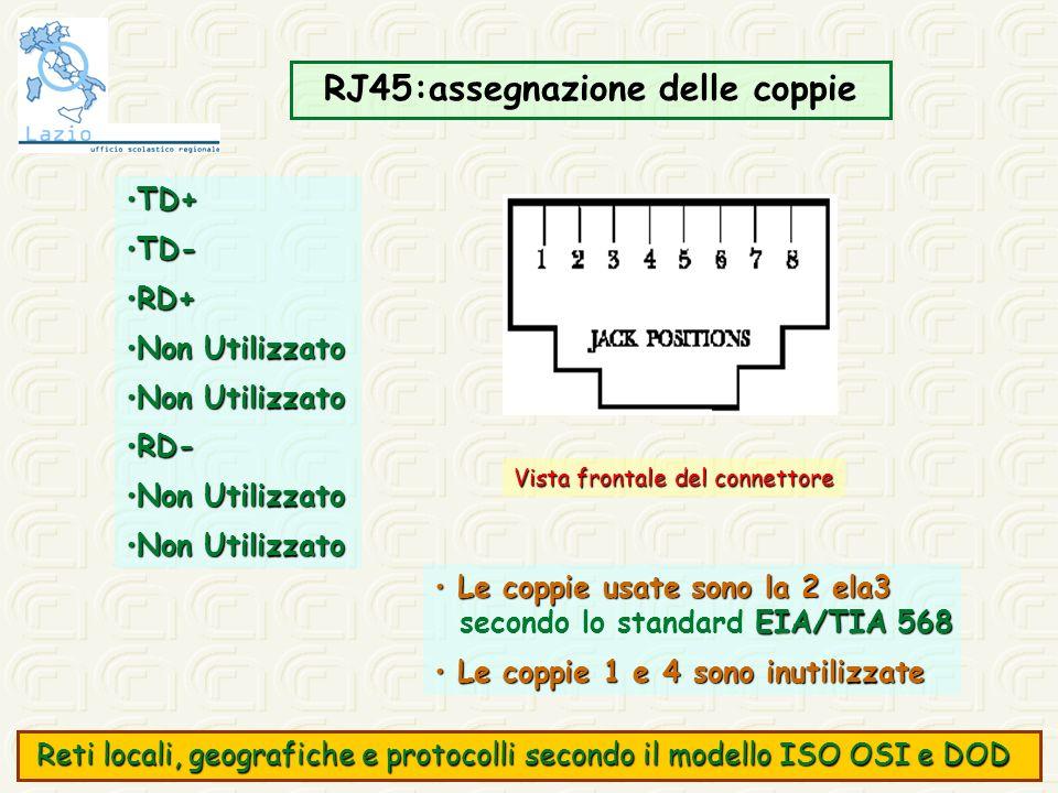 RJ45:assegnazione delle coppie TD+TD+ TD-TD- RD+RD+ Non UtilizzatoNon Utilizzato RD-RD- Non UtilizzatoNon Utilizzato Vista frontale del connettore Le