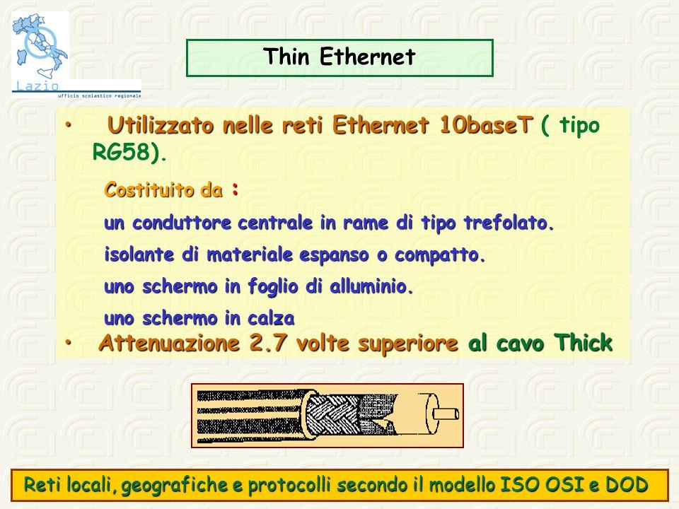 Thin Ethernet Utilizzato nelle reti Ethernet 10baseT Utilizzato nelle reti Ethernet 10baseT ( tipo RG58). Costituito da : Costituito da : un conduttor
