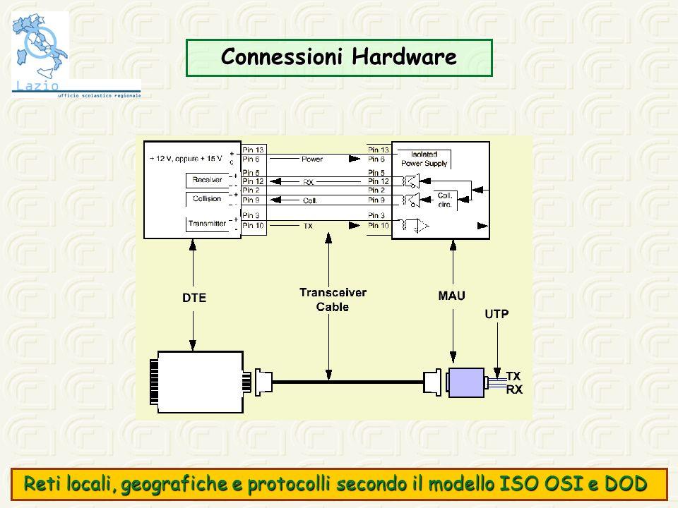 Connessioni Hardware Reti locali, geografiche e protocolli secondo il modello ISO OSI e DOD Reti locali, geografiche e protocolli secondo il modello I