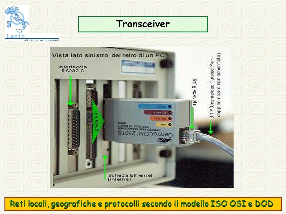 Transceiver Reti locali, geografiche e protocolli secondo il modello ISO OSI e DOD Reti locali, geografiche e protocolli secondo il modello ISO OSI e