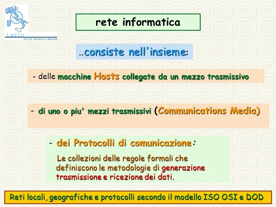 rete informatica macchine Hosts collegate da un mezzo trasmissivo - delle macchine Hosts collegate da un mezzo trasmissivo - di uno o piu' mezzi trasm
