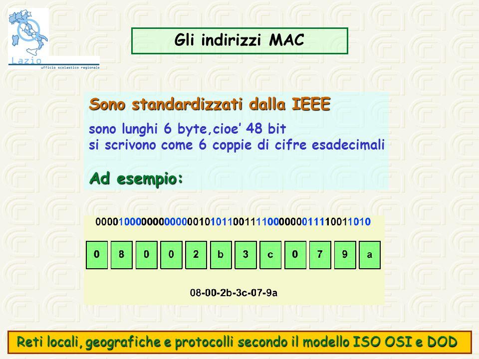 Gli indirizzi MAC Sono standardizzati dalla IEEE sono lunghi 6 byte,cioe 48 bit si scrivono come 6 coppie di cifre esadecimali Ad esempio: Reti locali