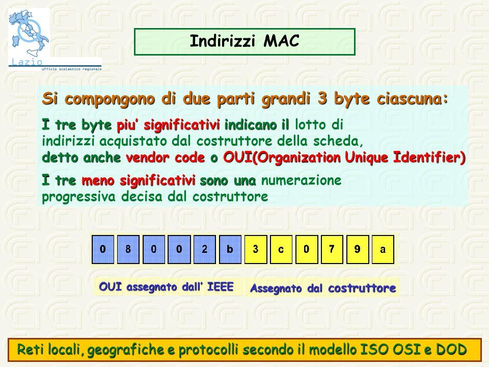 Indirizzi MAC Si compongono di due parti grandi 3 byte ciascuna: I tre byte piu significativi indicano il I tre byte piu significativi indicano il lot