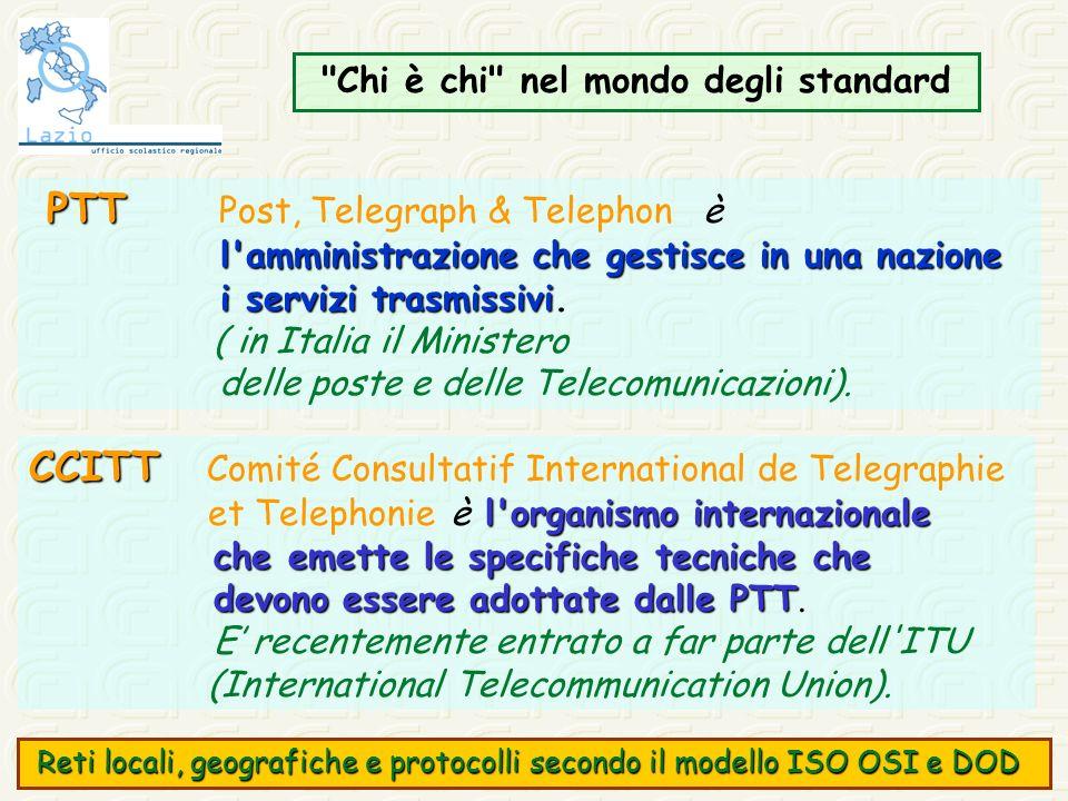 Chi è chi nel mondo degli standard PTT PTT Post, Telegraph & Telephon è l amministrazione che gestisce in una nazione i servizi trasmissivi i servizi trasmissivi.