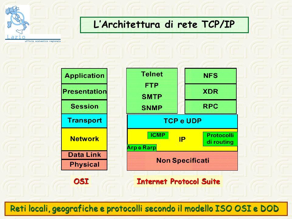 LArchitettura di rete TCP/IP OSI Internet Protocol Suite Reti locali, geografiche e protocolli secondo il modello ISO OSI e DOD Reti locali, geografic