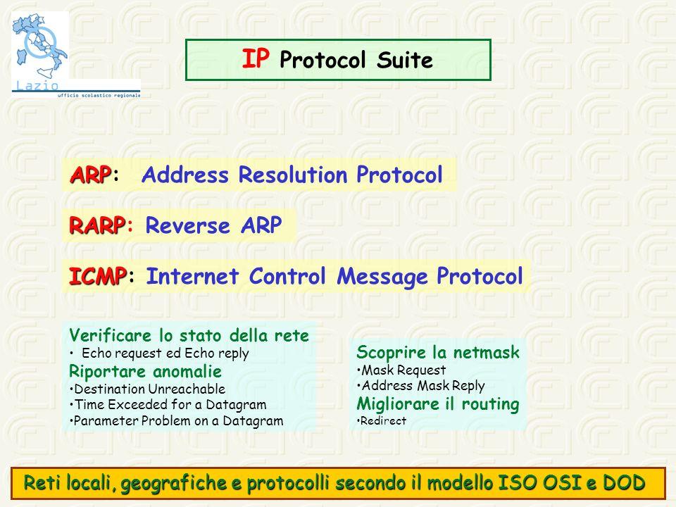 IP Protocol Suite ARP ARP: Address Resolution Protocol RARP RARP: Reverse ARP ICMP ICMP: Internet Control Message Protocol Verificare lo stato della r