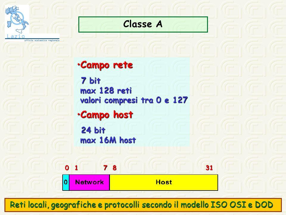 Classe A Campo reteCampo rete 7 bit 7 bit max 128 reti max 128 reti valori compresi tra 0 e 127 valori compresi tra 0 e 127 Campo hostCampo host 24 bi