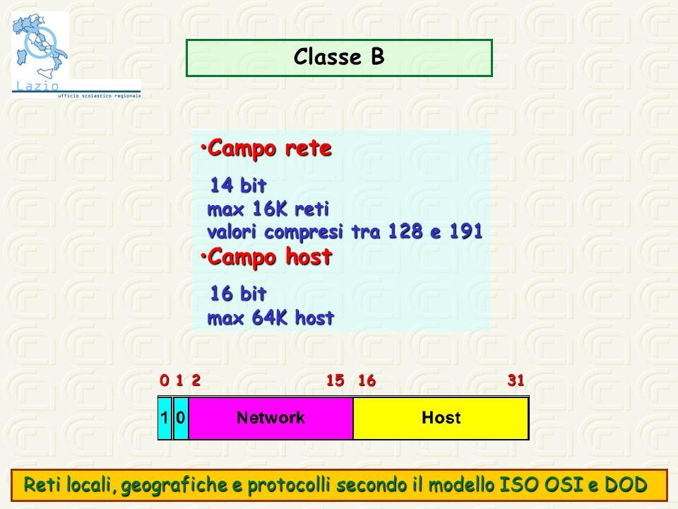 Classe B Campo reteCampo rete 14 bit 14 bit max 16K reti max 16K reti valori compresi tra 128 e 191 valori compresi tra 128 e 191 Campo hostCampo host