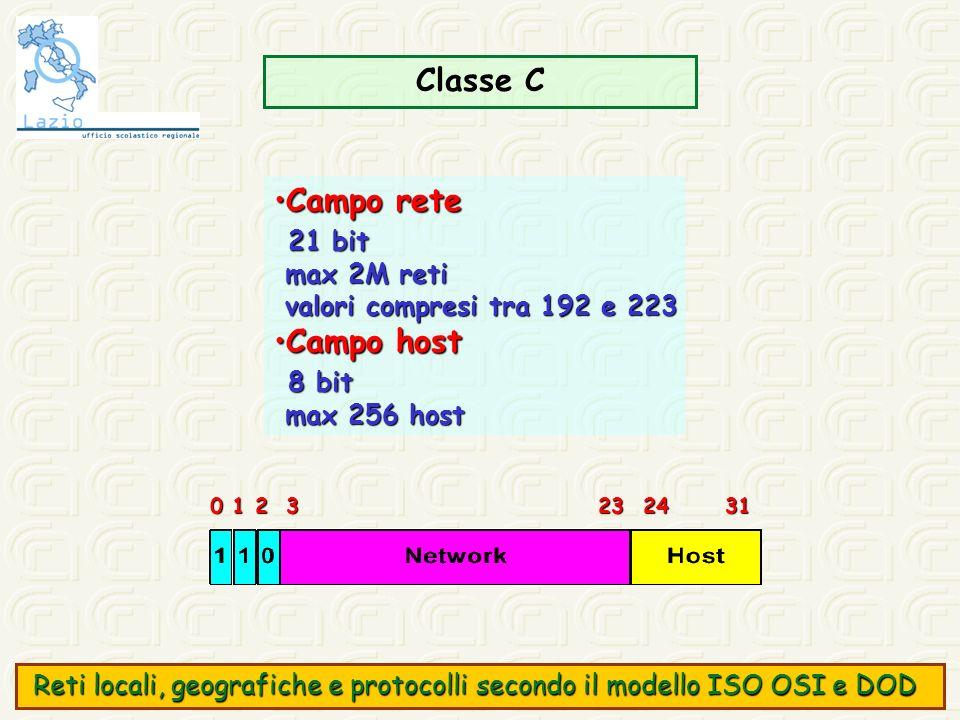 Classe C Campo reteCampo rete 21 bit 21 bit max 2M reti max 2M reti valori compresi tra 192 e 223 valori compresi tra 192 e 223 Campo hostCampo host 8