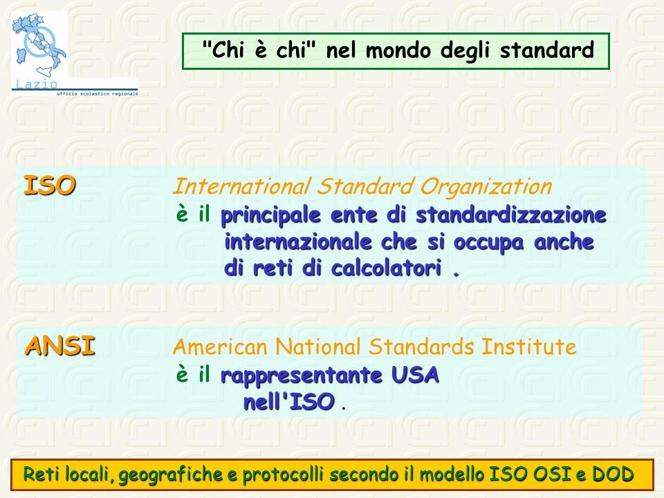 Chi è chi nel mondo degli standard ISO ISO International Standard Organization principale ente di standardizzazione è il principale ente di standardizzazione internazionale che si occupa anche internazionale che si occupa anche di reti di calcolatori.